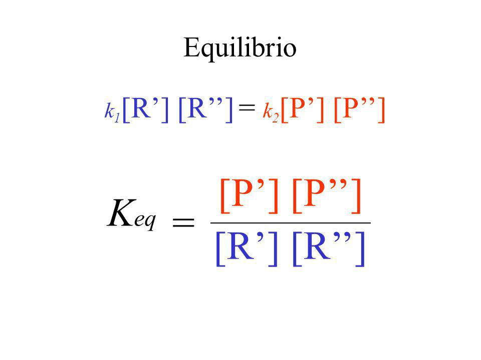 Keq = k1 [P'] [P''] k2 [R'] [R''] Equilibrio